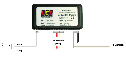 canbus wiring kit led autolamps rh ledautolamps com can bus wiring diagram 2010 lacrosse can bus wiring diagram 2010 lacrosse