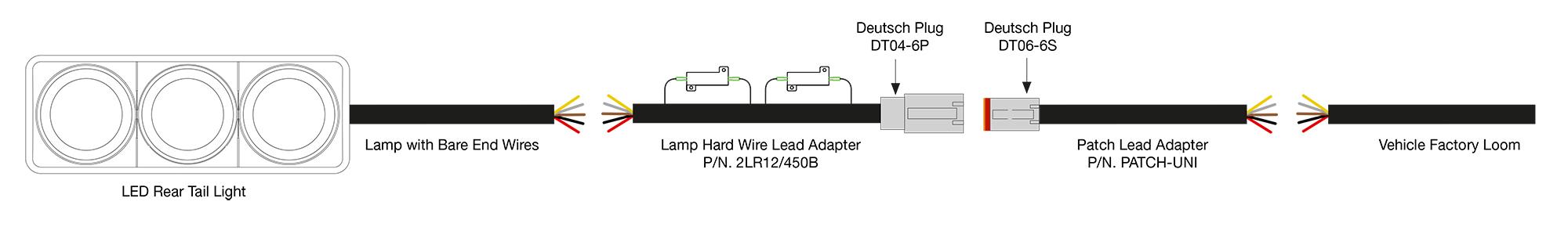 Faq Led Autolamps